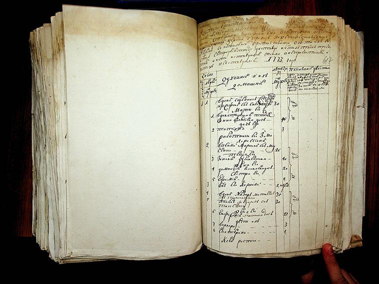 Исповедная роспись Лозовеньки за 1773 год