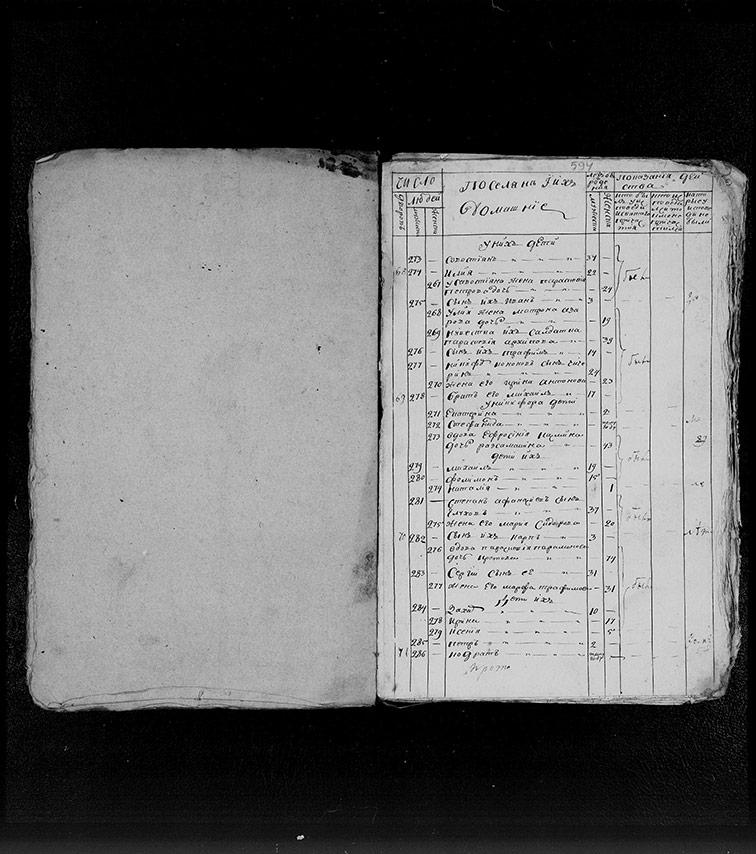 Исповедная роспись Меловой за 1800 год (часть)