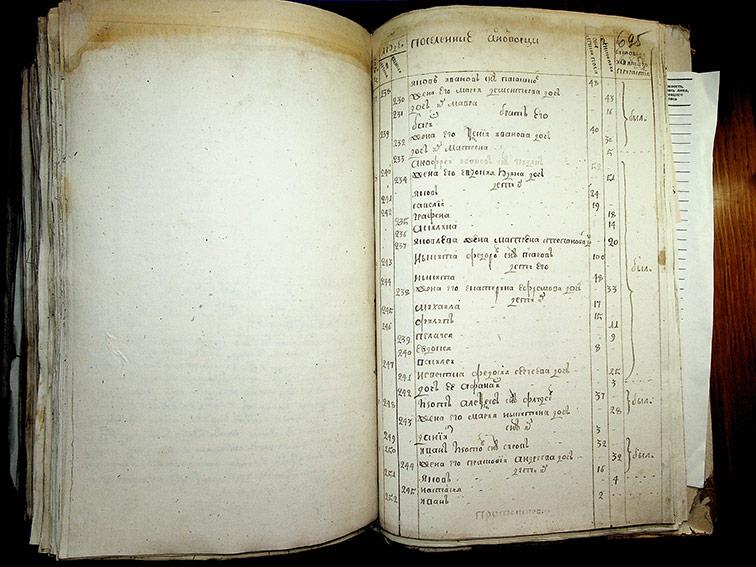 Исповедная роспись Протопоповки за 1771 год