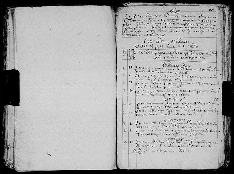 Метрическая книга Христорождественской церкви села Берека за 1791 год