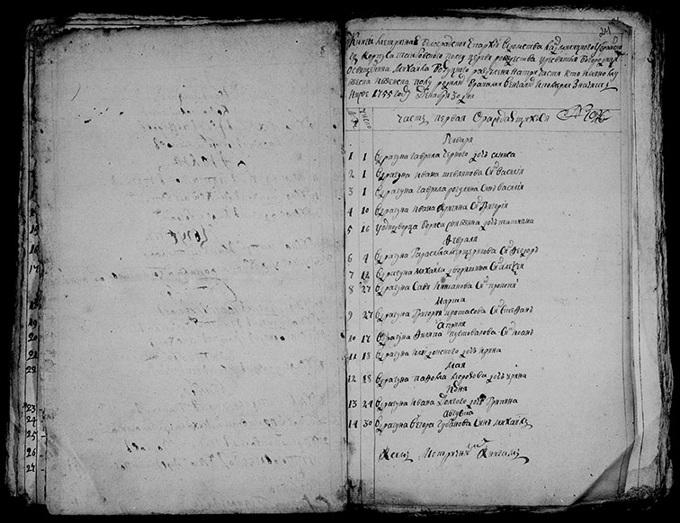 Метрическая книга Рождество-Богородицкой церкви Тамбовской крепости за 1755 год