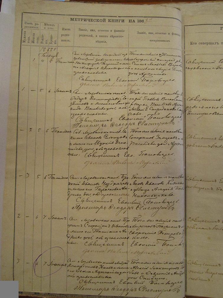Метрическая книга Космо-Дамиановской церкви села Лозовеньки за 1868 год