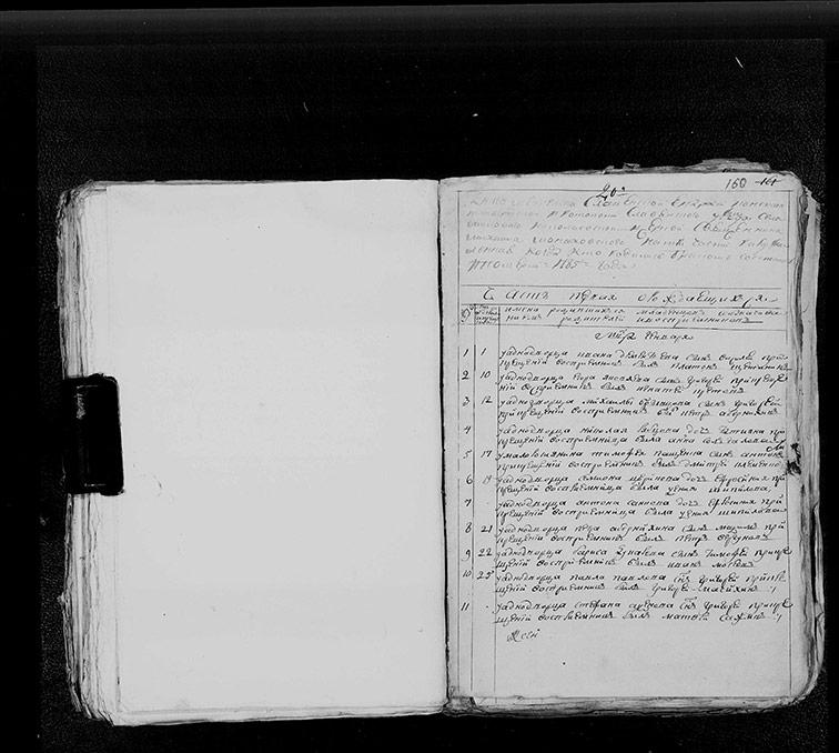 Метрическая книга Николаевской церкви села Меловая за 1785 год