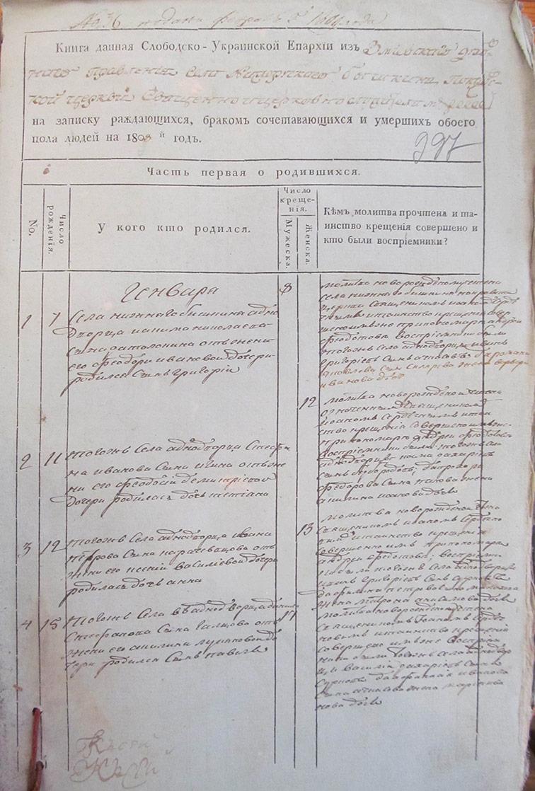 Метрическая книга Покровской церкви села Нижний Бишкин за 1808 год