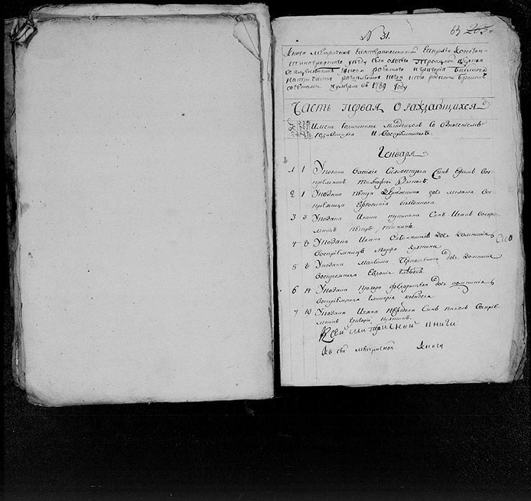 Метрическая книга Троицкой церкви села Охочее за 1789 год