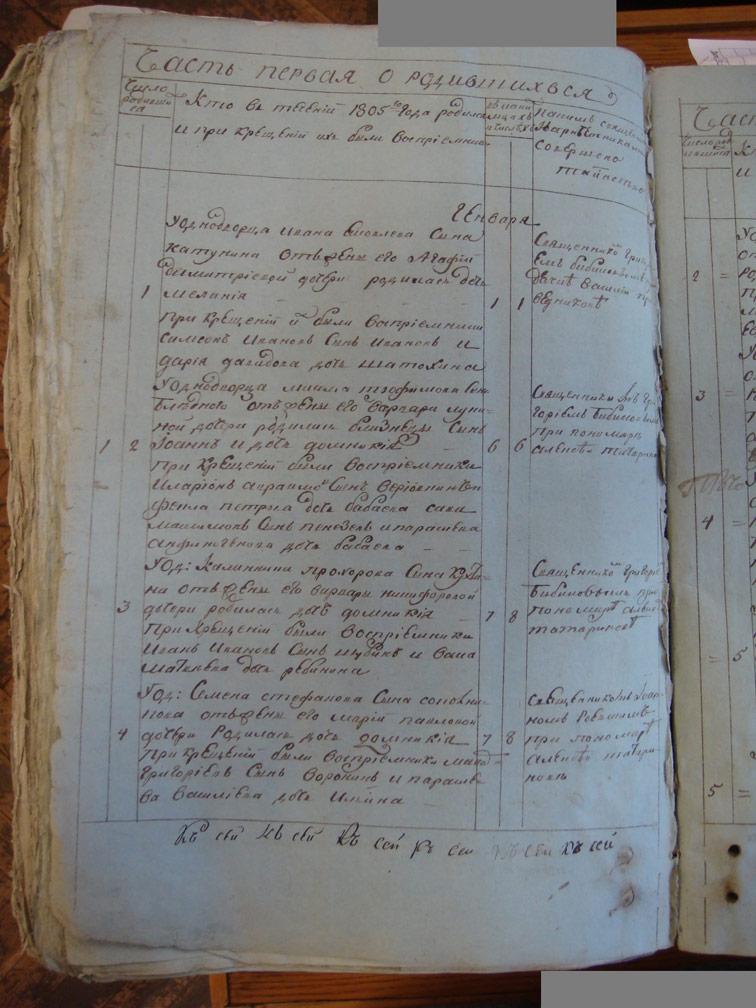 Метрическая книга Троицкой церкви села Охочее за 1805 год