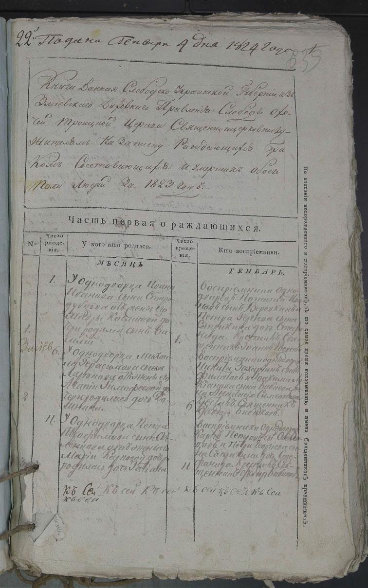 Метрическая книга Троицкой церкви села Охочее за 1823 год