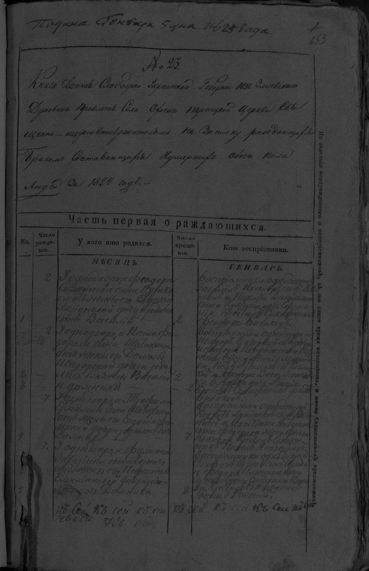 Метрическая книга Троицкой церкви села Охочее за 1824 год