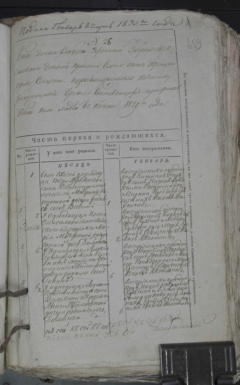 Метрическая книга Троицкой церкви села Охочее за 1829 год