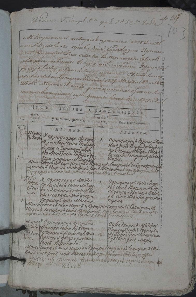 Метрическая книга Троицкой церкви села Охочее за 1831 год