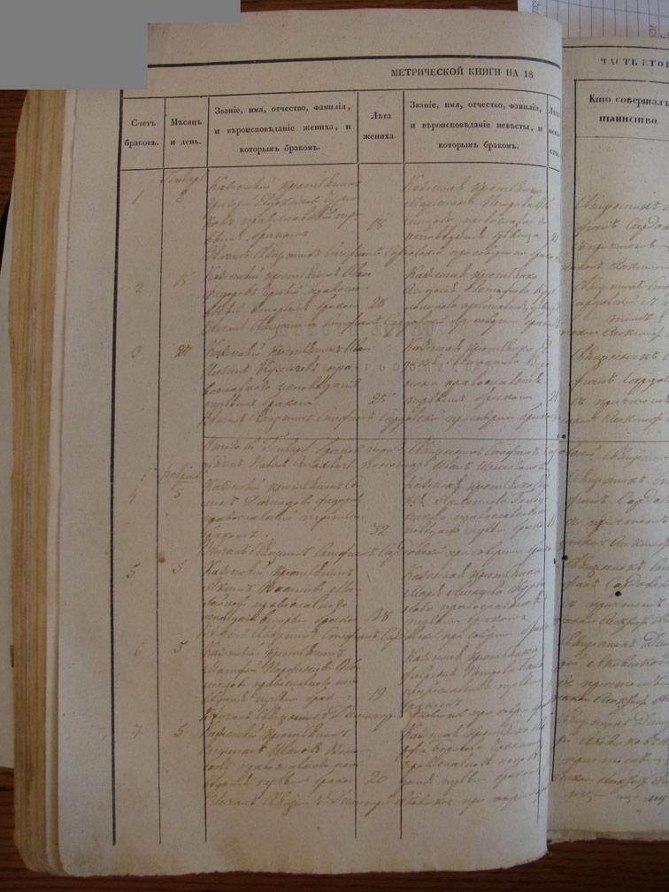 Метрическая книга Троицкой церкви села Охочее за 1850 год (только браки)