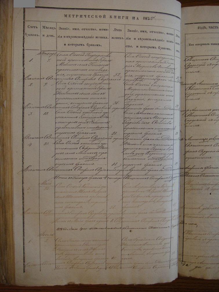 Метрическая книга Троицкой церкви села Охочее за 1852 год (только браки)
