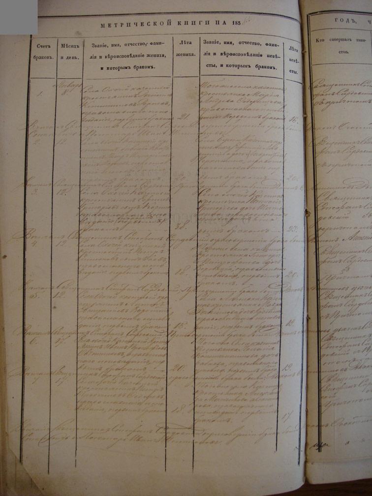 Метрическая книга Троицкой церкви села Охочее за 1858 год (только браки)