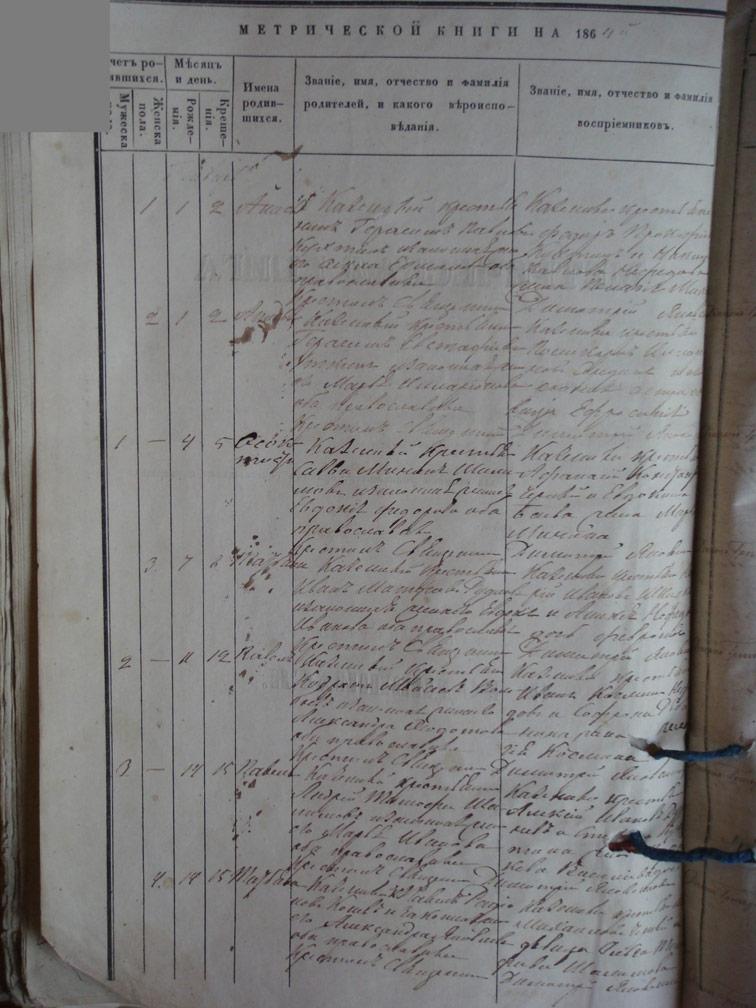 Метрическая книга Троицкой церкви села Охочее за 1864 год