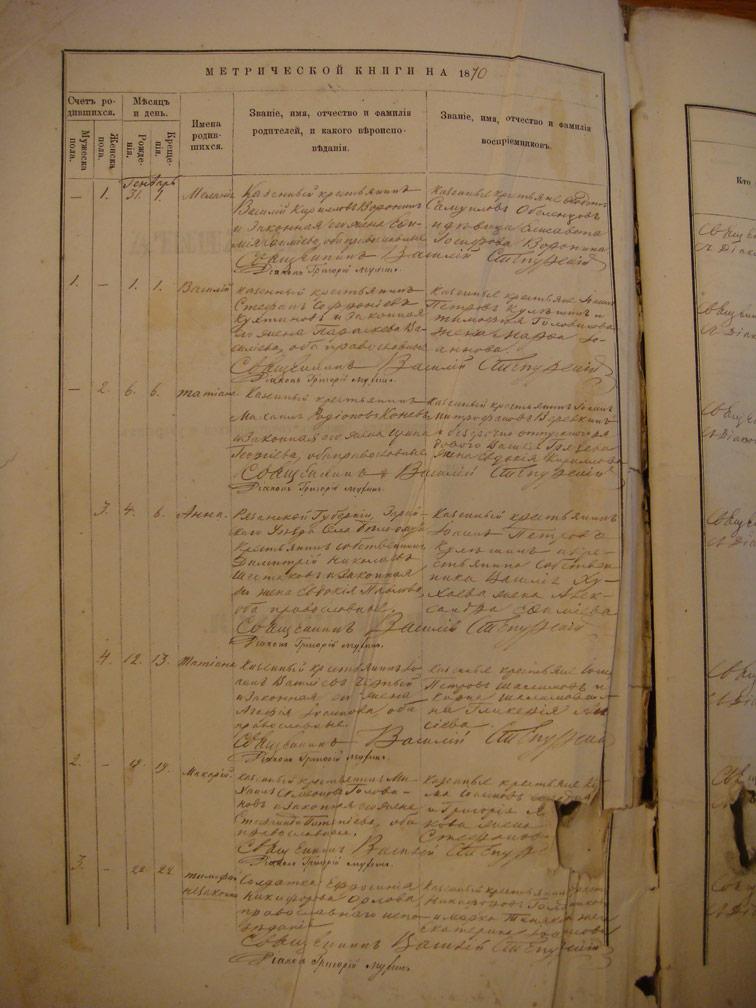 Метрическая книга Троицкой церкви села Охочее за 1870 год