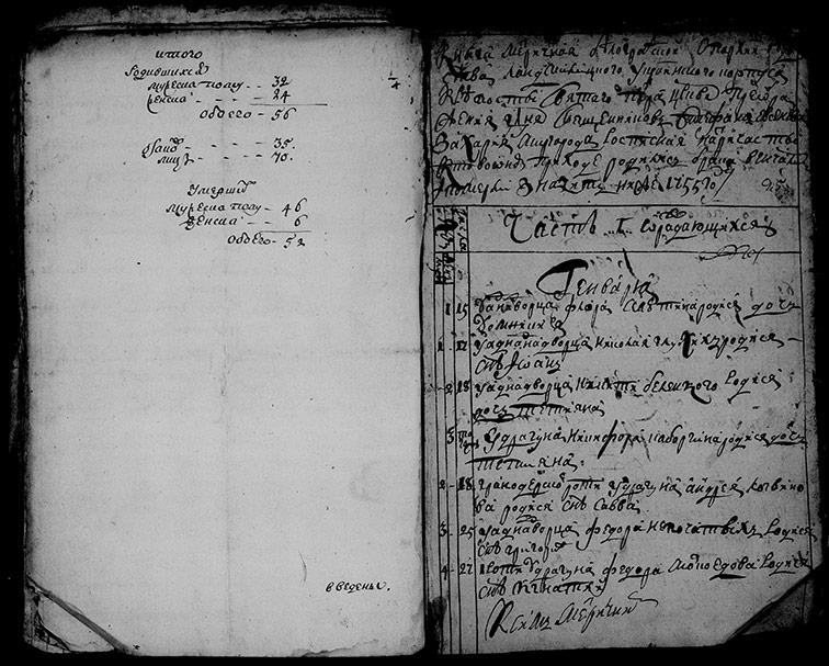 Метрическая книга церкви Преображения Господня Петровской крепости за 1755 год
