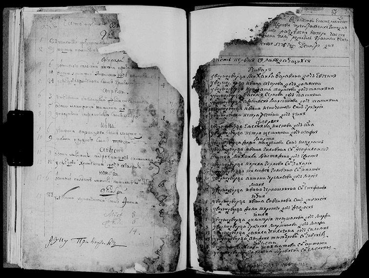 Метрическая книга Преображенской церкви села Петровское за 1776 год
