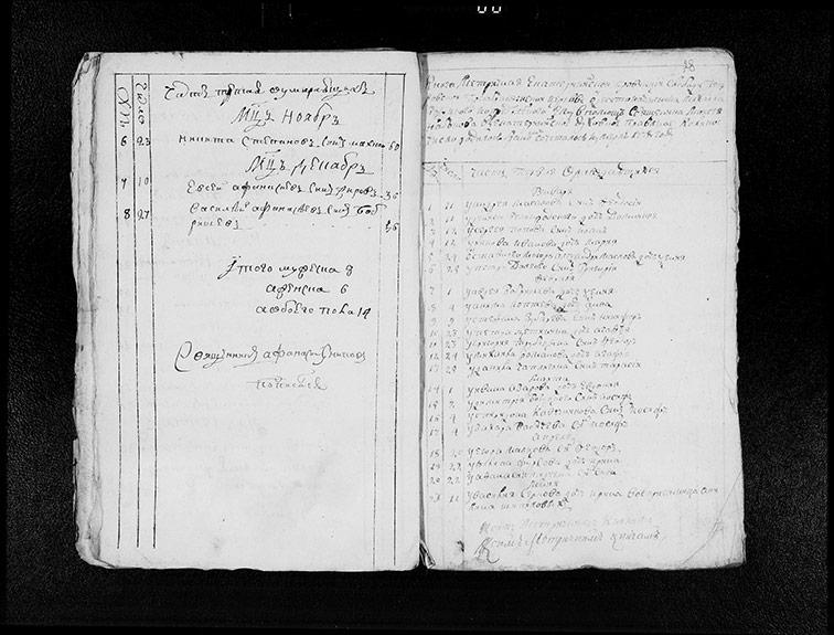 Метрическая книга Преображенской церкви села Петровское за 1778 год