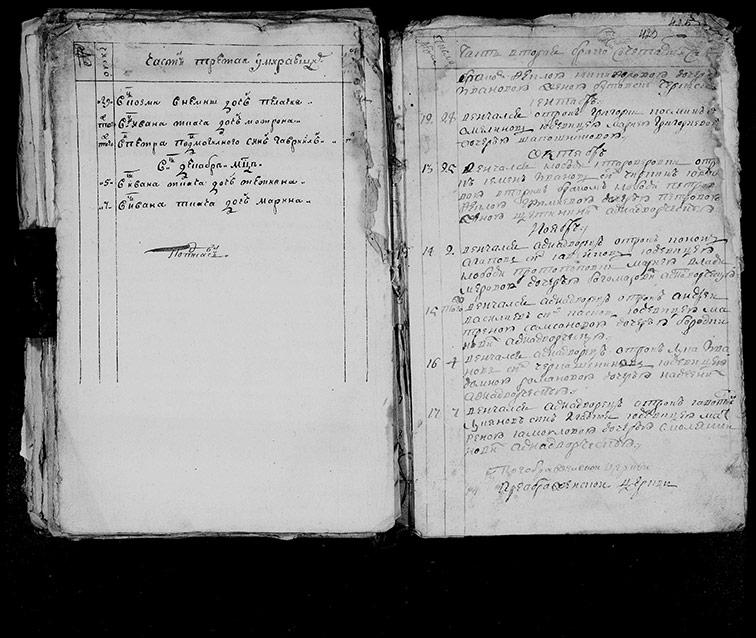 Метрическая книга Преображенской церкви села Петровское за 1779 год