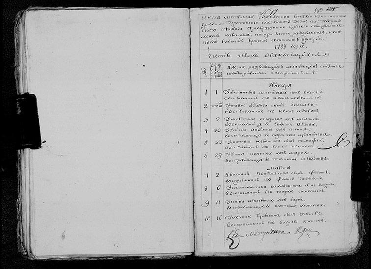 Метрическая книга Преображенской церкви села Петровское за 1785 год