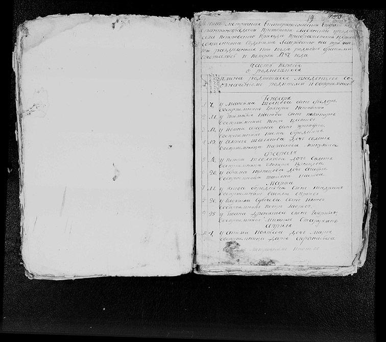 Метрическая книга Преображенской церкви села Петровское за 1787 год