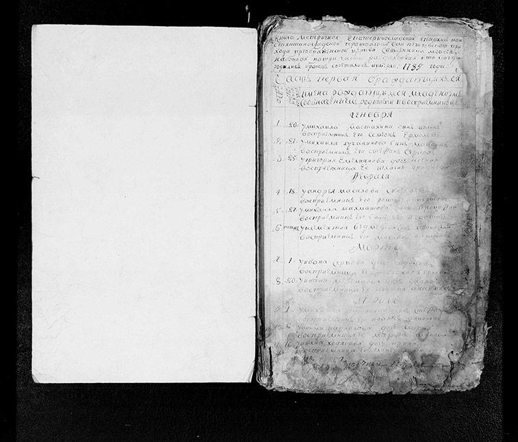 Метрическая книга Преображенской церкви села Петровское за 1789 год