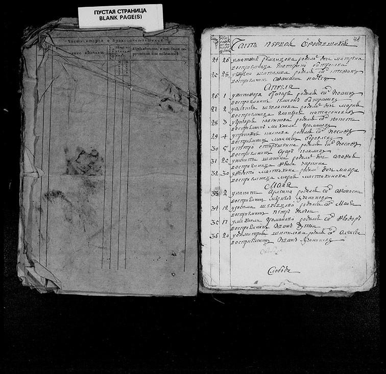 Метрическая книга Преображенской церкви села Петровское за 1792 год