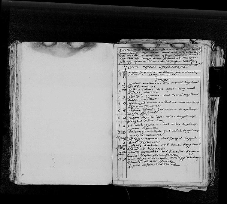 Метрическая книга Преображенской церкви села Петровское за 1793 год
