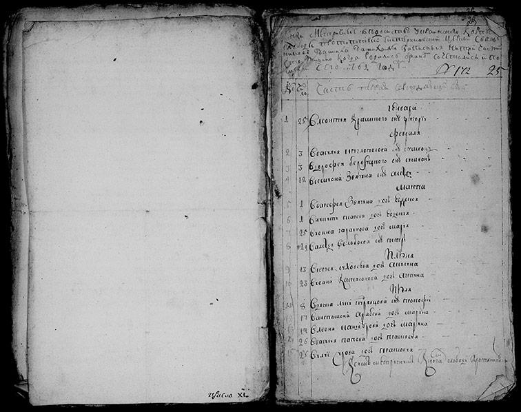 Метрическая книга Екатерининской церкви села Протопоповки за 1762 год