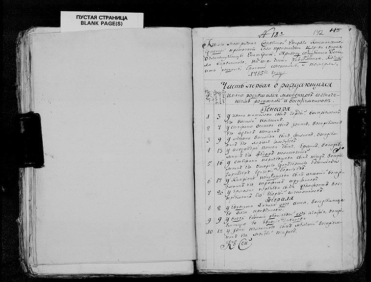 Метрическая книга Екатерининской церкви села Протопоповки за 1785 год