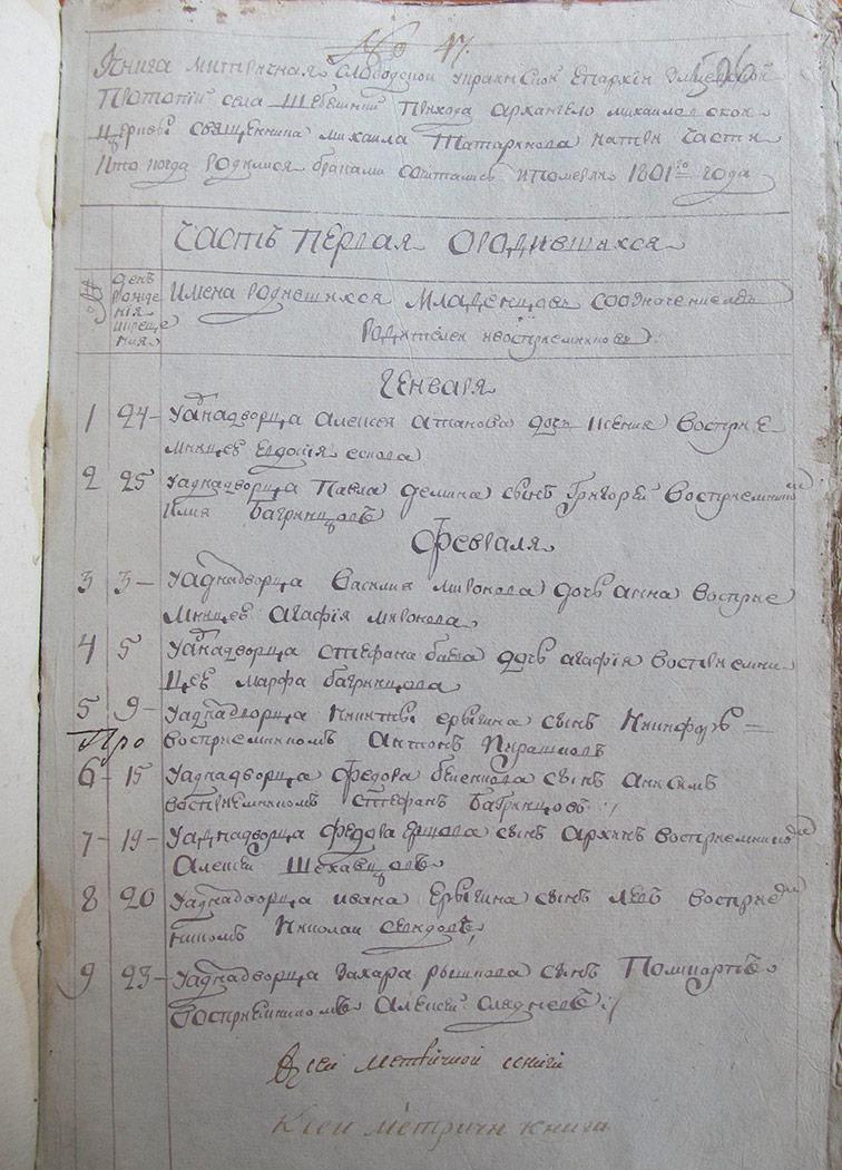 Метрическая книга Архангело-Михайловской церкви села Шебелинка за 1801 год