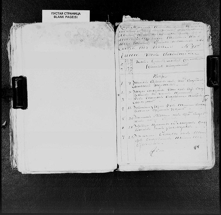 Метрическая книга Архангело-Михайловской церкви села Верхний Бишкин за 1787 год