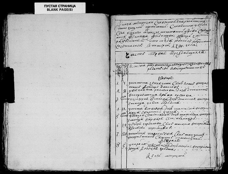 Метрическая книга Архангело-Михайловской церкви села Верхний Бишкин за 1790 год