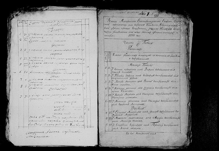 Метрическая книга Архангело-Михайловской церкви села Верхний Бишкин за 1797 год