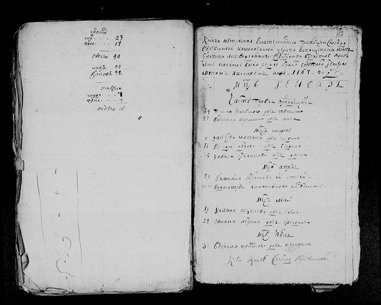 Метрическая книга Николаевской церкви села Верёвкино за 1767 год