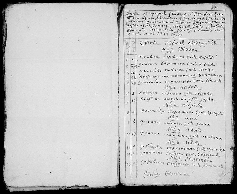 Метрическая книга Николаевской церкви села Верёвкино за 1777 год