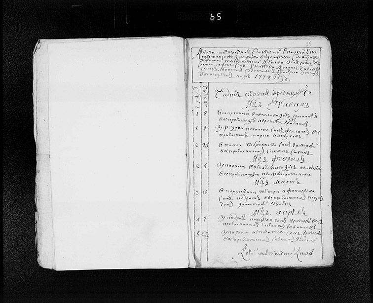 Метрическая книга Николаевской церкви села Верёвкино за 1778 год