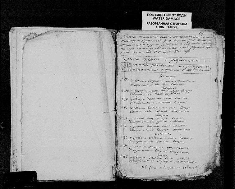 Метрическая книга Николаевской церкви села Верёвкино за 1786 год