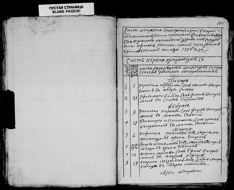 Метрическая книга Николаевской церкви села Верёвкино за 1790 год