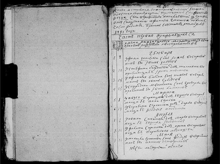 Метрическая книга Николаевской церкви села Верёвкино за 1791 год