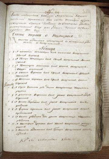 Фрагмент метрической книги слободы Охочей Змиевского уезда Слободско-украинской губернии за 1800 год