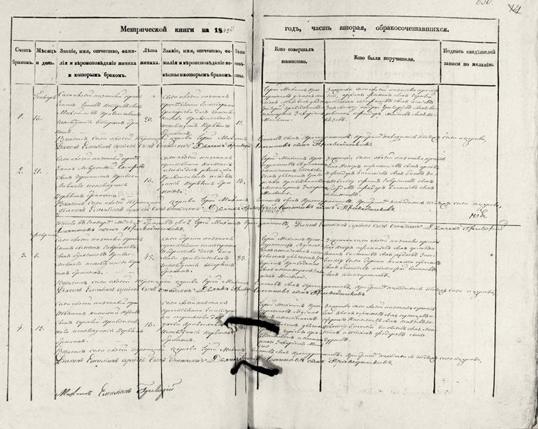 Фрагмент метрической книги слободы Охочей Змиевского уезда Харьковской губернии за 1842 год