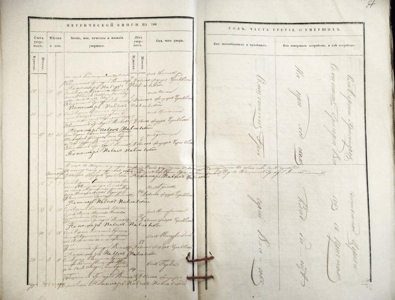 Фрагмент метрической книги слободы Береки Змиевского уезда Харьковской губернии за 1865 год