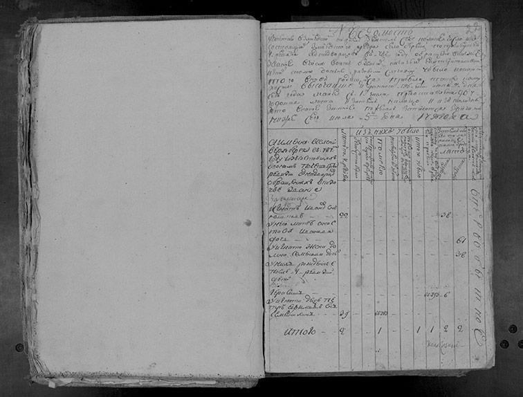 Ревизская сказка Береки 1798 год (5-я ревизия)