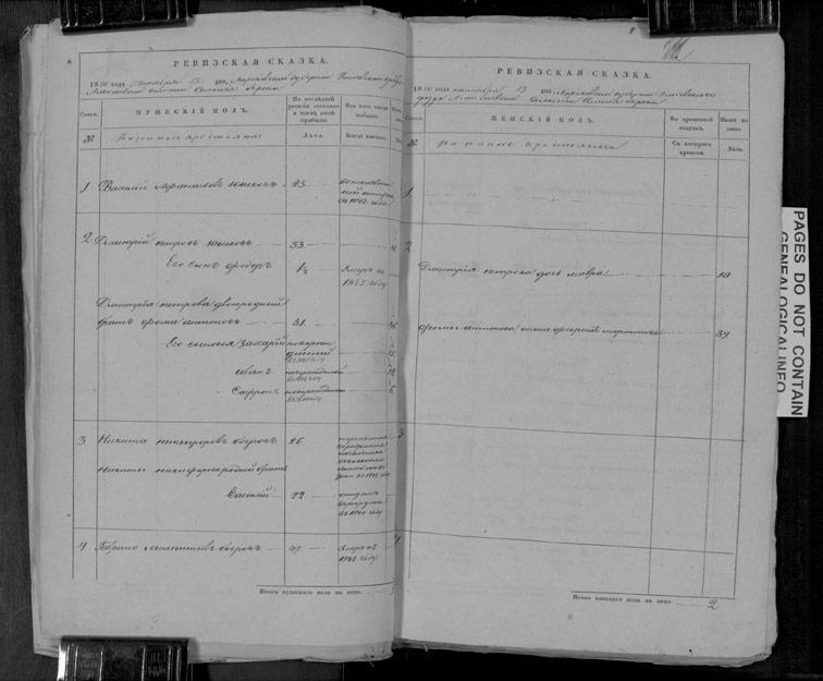 Ревизская сказка Береки 1850 год (9-я ревизия)