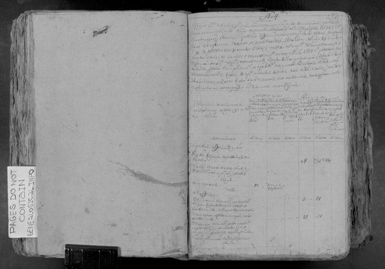 Ревизская сказка Ефремовки 1795 год (5-я ревизия)