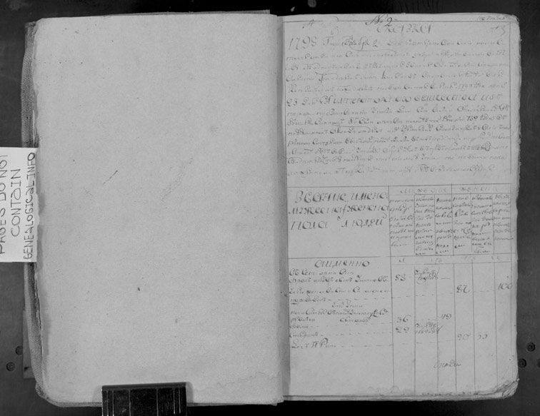 Ревизская сказка Ленивки 1795 год (5-я ревизия)