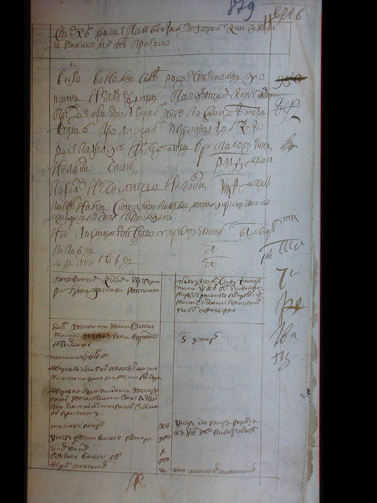 Ревизская сказка Лобынцовой за 1721 год