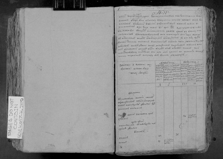 Ревизская сказка Меловой 1795 год (5-я ревизия)