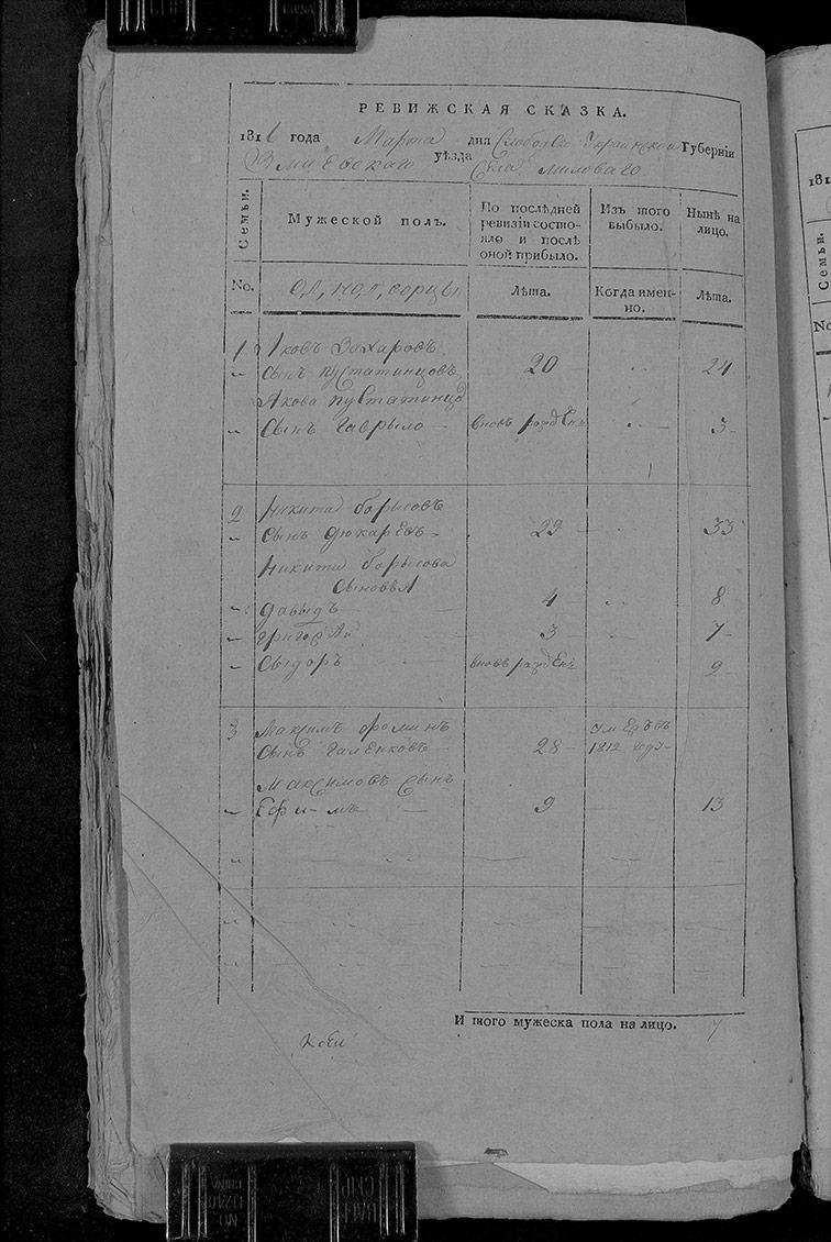 Ревизская сказка Меловой 1816 год (7-я ревизия)